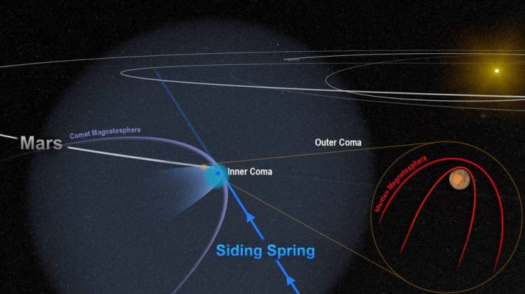 mars-siding_spring_graphic_final